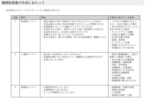 業務経歴書の論点_01.png